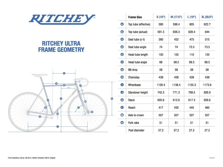 ritchey-ultra-geometry-768×576